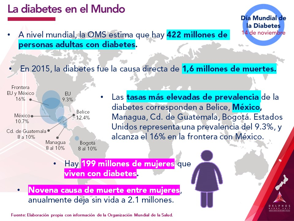 la diabetes mellitus tipo 2 en mexico